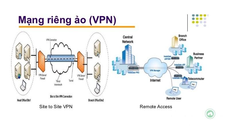 VPN là gì? Ưu điểm và hạn chế của VPN 2