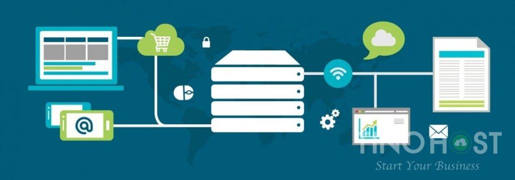 Web hosting là gì? Thuê hosting giá rẻ ở đâu tốt nhất hiện nay 2021? 3