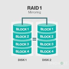 Tìm hiểu chung về các loại RAID lưu trữ 12