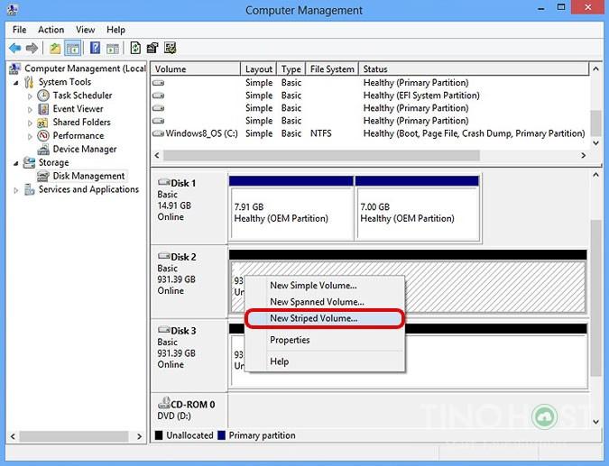 Tìm hiểu chung về các loại RAID lưu trữ 8