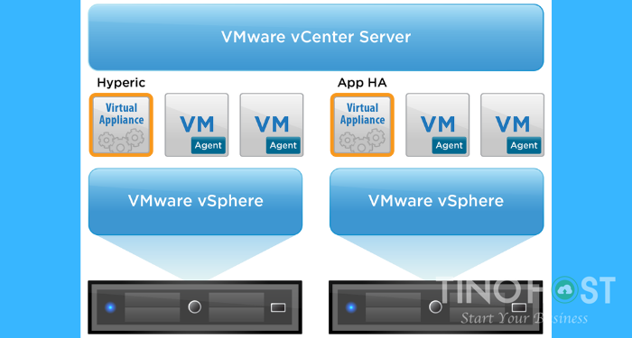 VMware-vSphere-la-gi