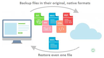Backup và restore là gì? Hệ thống backup dữ liệu của Tinohost 6