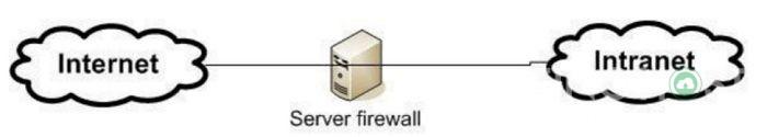 Firewall là gì? Hosting có Firewall không? 6