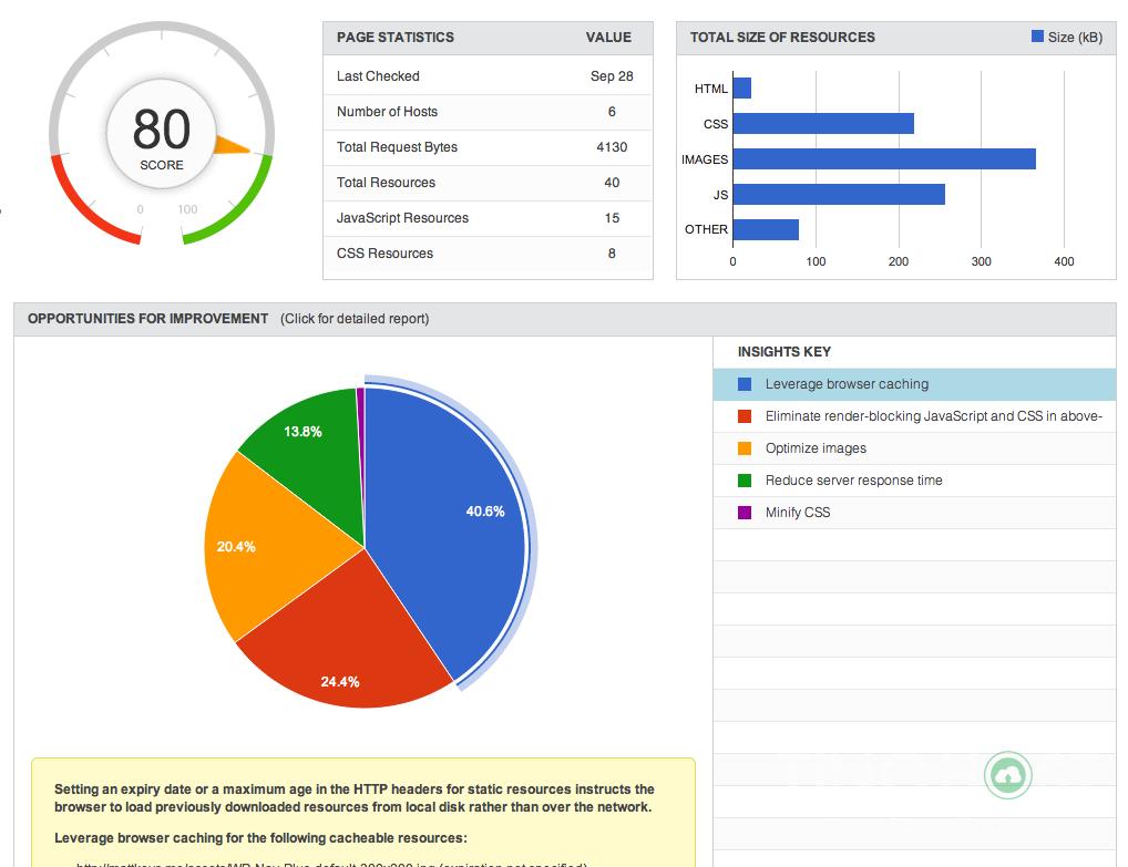 Top 3 công cụ kiểm tra tốc độ website chuyên nghiệp 4