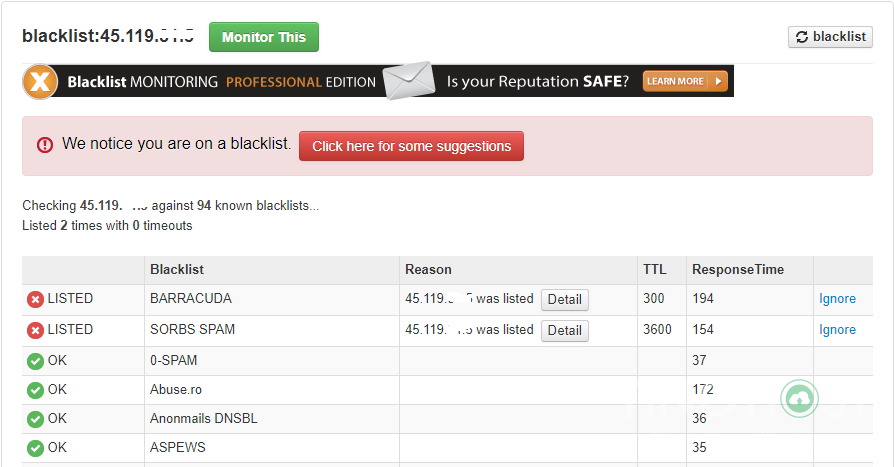 Blacklist là gì? Cách kiểm tra IP có bị blacklist và phương pháp gỡ bỏ 4