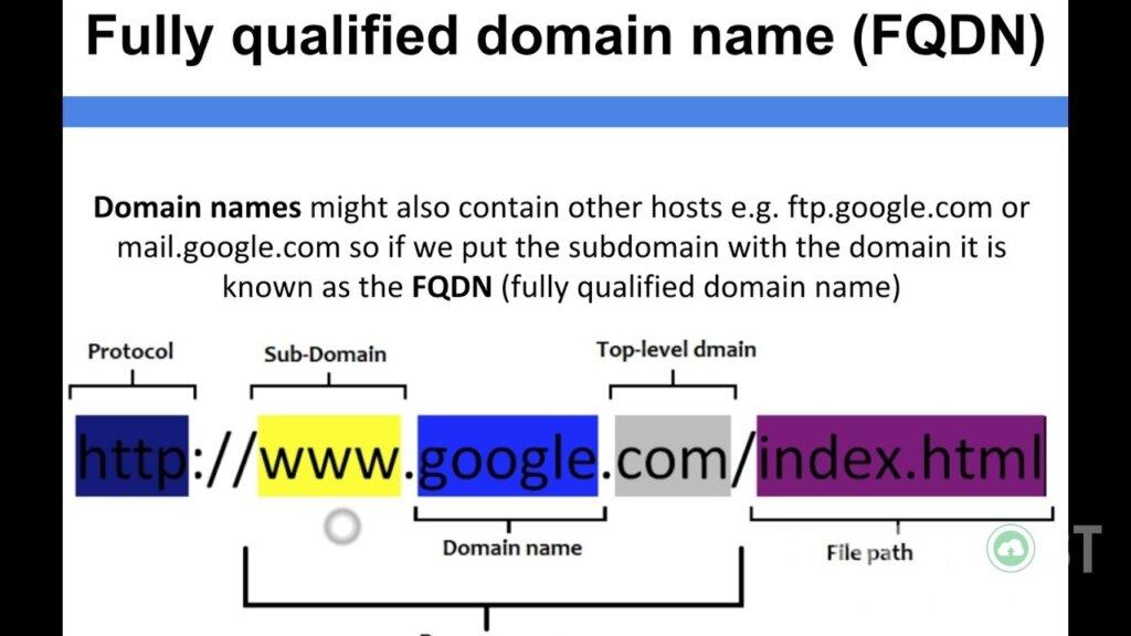 FQDN là gì? FQDN có cần thiết không? 2