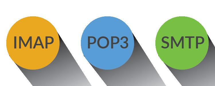Tìm hiểu về POP, IMAP và SMTP 1