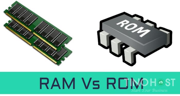 ROM-RAM