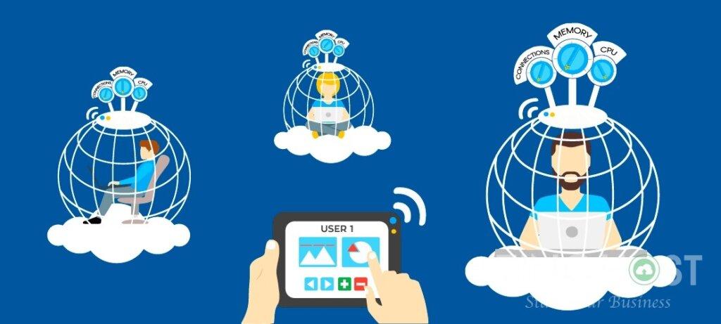 Cloud Linux - Hệ điều hành tối ưu và bảo mật dành cho máy chủ!