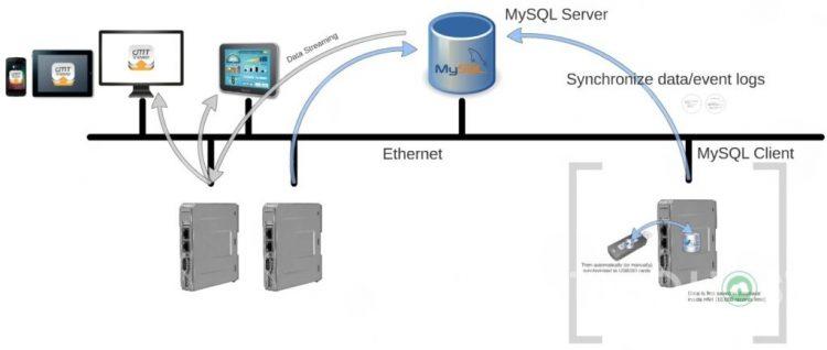 Database Server 1 1024x434 1