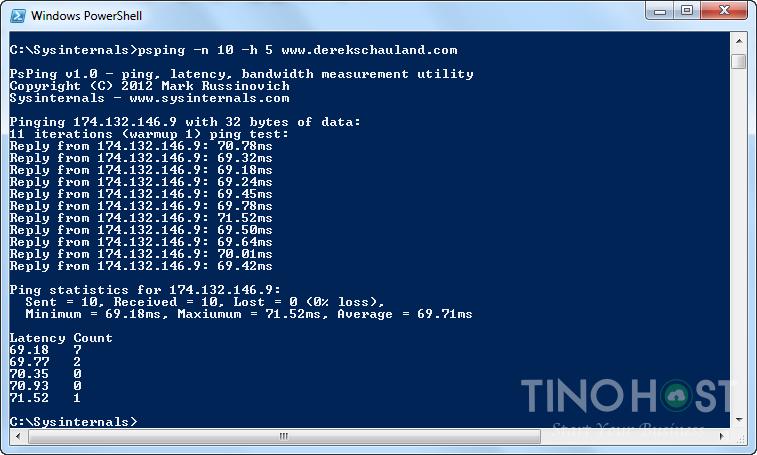 Phần mềm kiểm tra tốc độ mạng PsPing