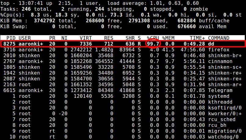 Monitor dd Command CPU Usage