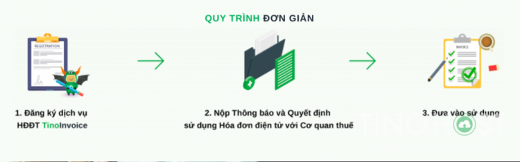 tinoinvoice-phan-mem-hoa-don-dien-tu