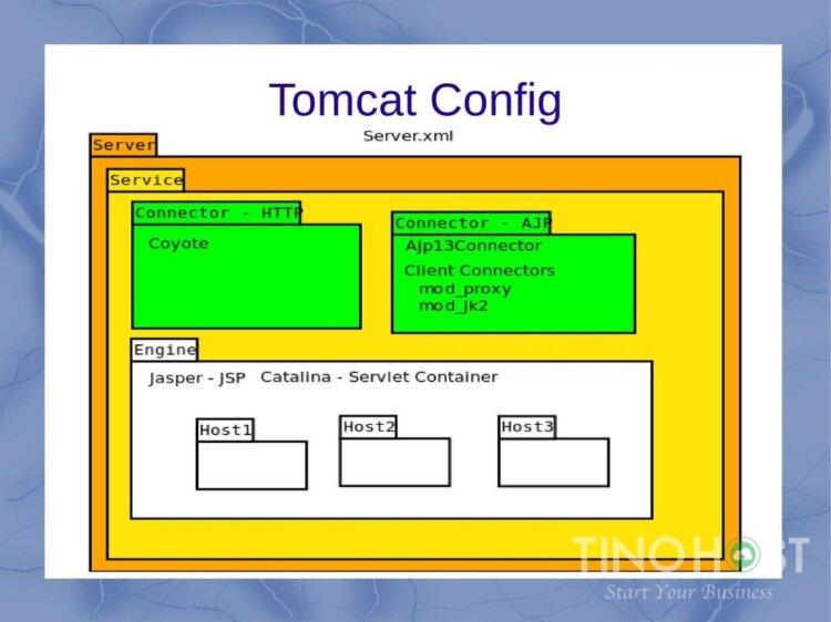 Apache Tomcat Là Gì