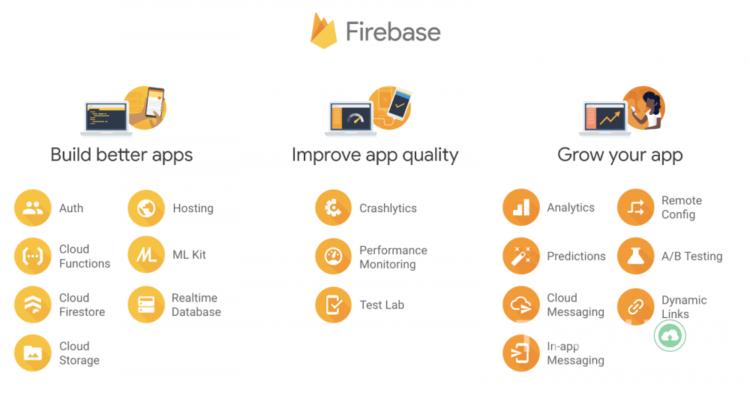 Firebase-la-gi