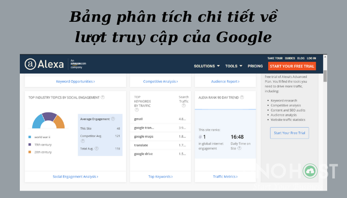 website-co-luong-truy-cap-cao-nhat-viet-nam