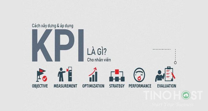 KPI-la-gi
