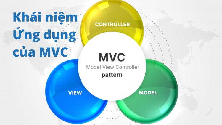 MVC là gì? Ứng dụng của mô hình MVC trong lập trình 1