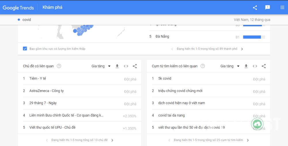 google-trend-la-gi