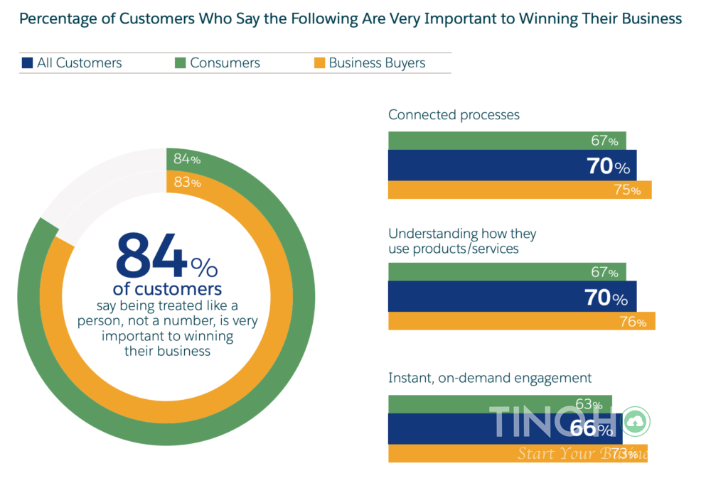 customer-journey-map-la-gi