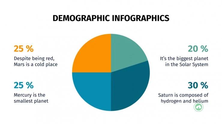 demographic-la-gi