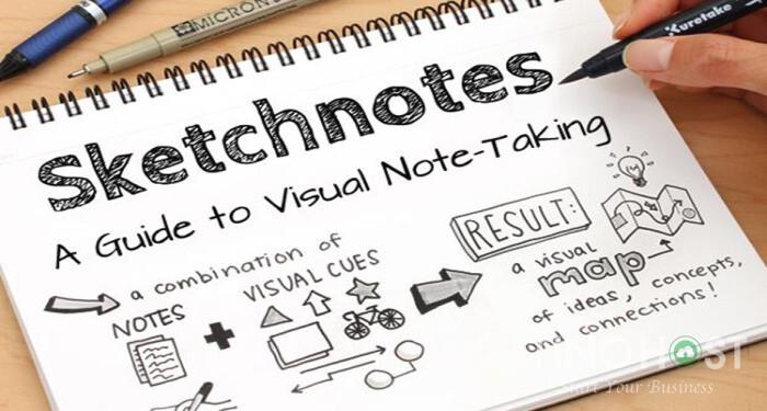 sketchnote-la-gi