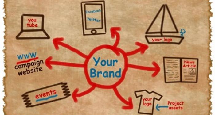 Brand awareness là gì? Bí quyết xây dựng brand awareness thành công 2021 4