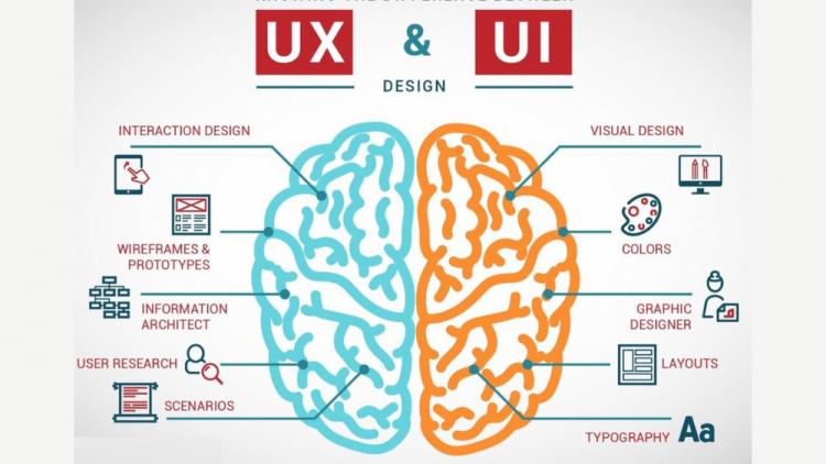 ui-ux-design-la-gi