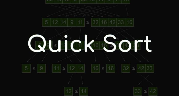 Quick-sort-la-gi