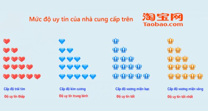 mua-hang-taobao-ship-ve-viet-nam
