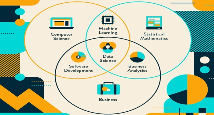 data-science-la-gi
