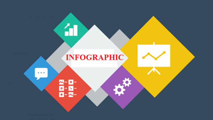 cach-lam-infographic-bang-powerpoint