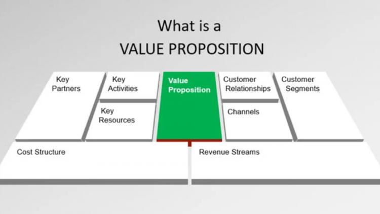 value-proposition-la-gi