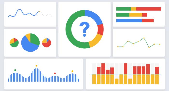 cai-dat-google-analytics-cho-wordpress