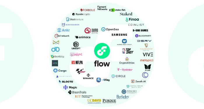 Flow (FLOW) là gì? Các thông tin cần biết về token FLOW 6
