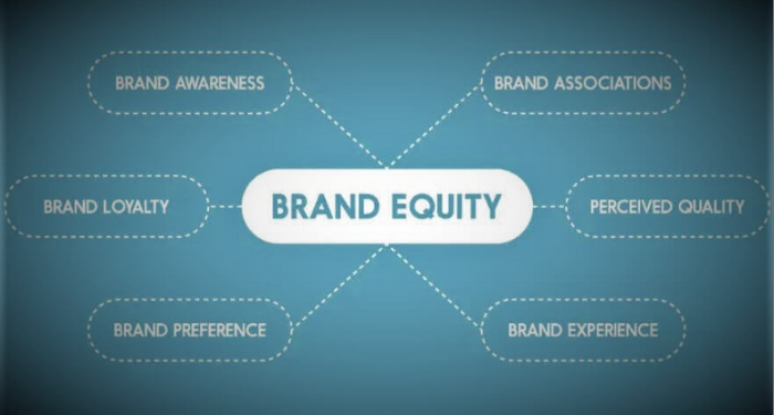 Customer equity là gì? Tại sao customer equity lại quan trọng với doanh nghiệp? 2