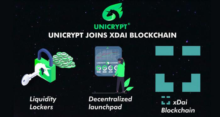 Unicrypt là gì? 5 dịch vụ nổi bật của hệ sinh thái Unicrypt 2021 6