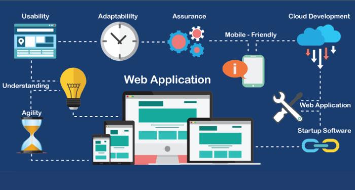 web-app-la-gi