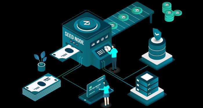 Zilliqa (ZIL) là gì? Tất tần tật về token ZIL 2021 7